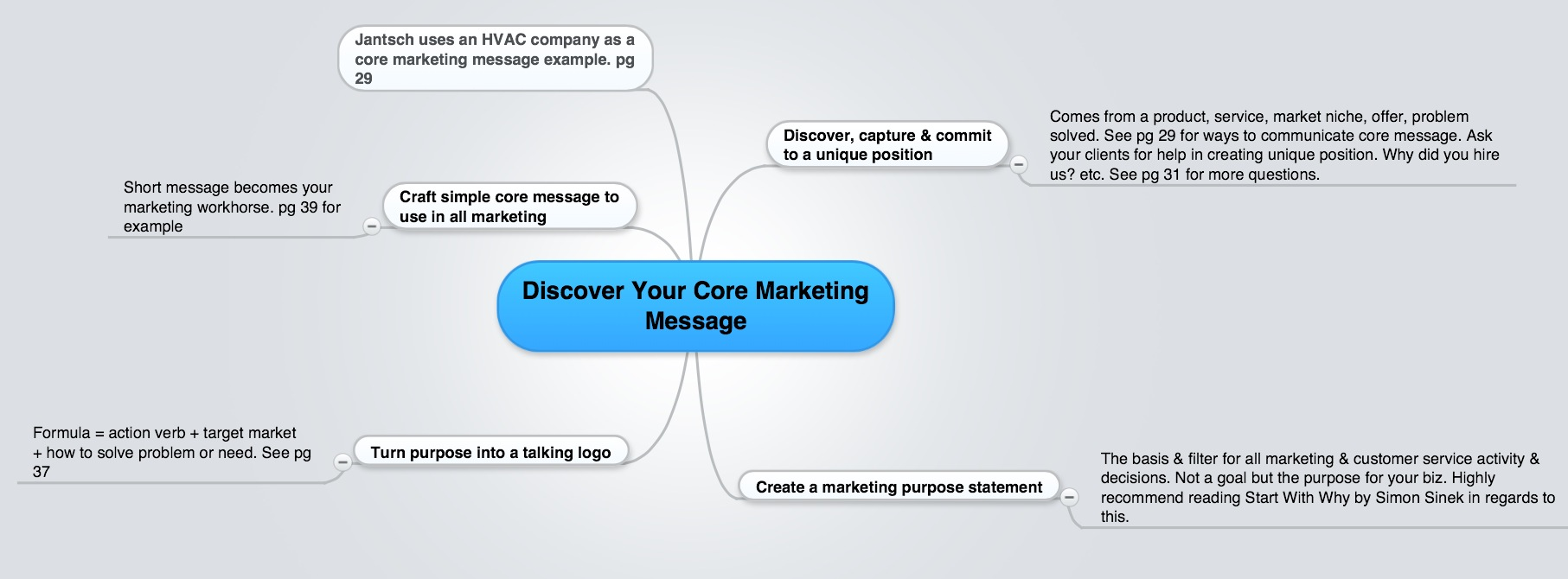 Duct Tape Marketing Chapter 3 Discover Your Core