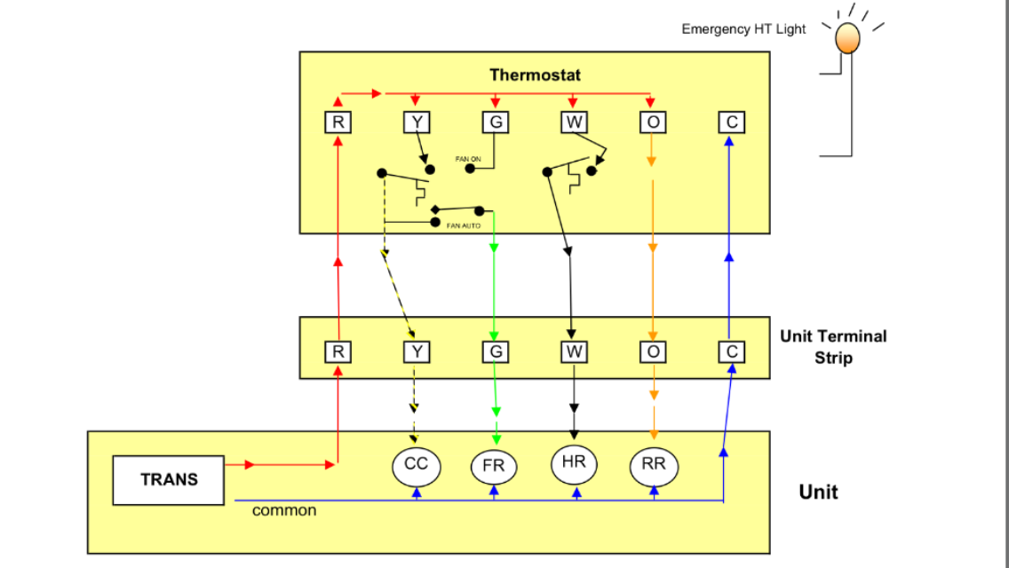 hvac thermostat diagram hvac technician training: step 10 thermostat basic ...
