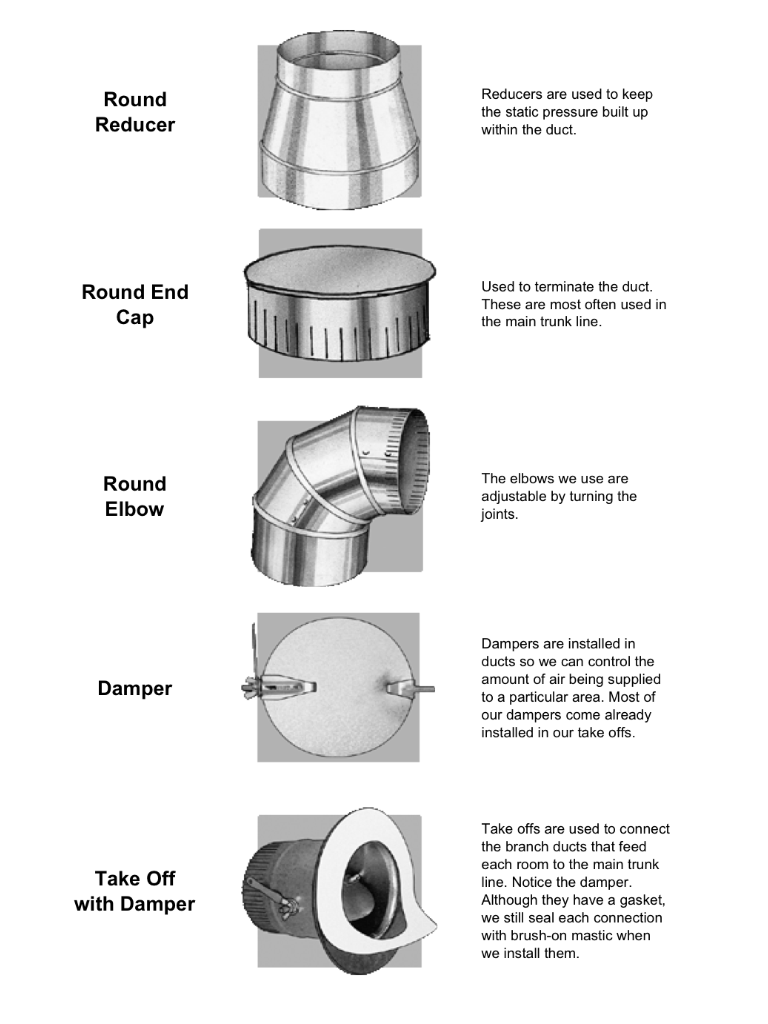 Hvac technician training step sheet metal pipe