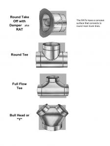 Hvac Technician Training Step 28 Sheet Metal Pipe