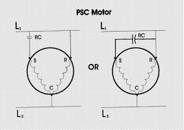 What's the difference between a PSC and ECM motors, and Why